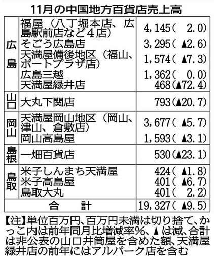 f:id:fuwakudejokyo:20201224093515j:plain
