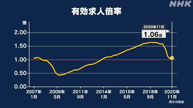 f:id:fuwakudejokyo:20201225181143j:plain