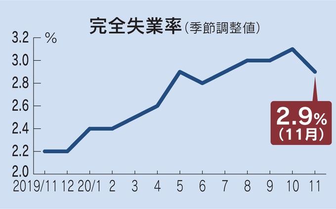f:id:fuwakudejokyo:20201225181432j:plain