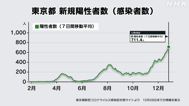 f:id:fuwakudejokyo:20201228204418j:plain