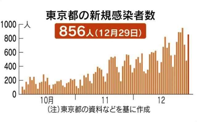 f:id:fuwakudejokyo:20201230174718j:plain