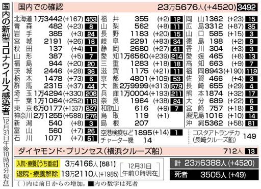 f:id:fuwakudejokyo:20210101102005j:plain