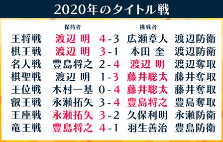 f:id:fuwakudejokyo:20210104081954p:plain