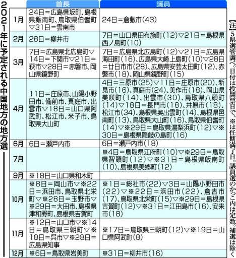 f:id:fuwakudejokyo:20210105092237j:plain