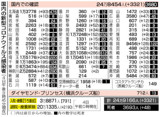 f:id:fuwakudejokyo:20210105093506j:plain