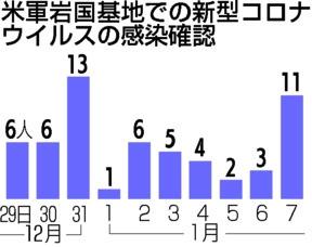 f:id:fuwakudejokyo:20210108000729j:plain