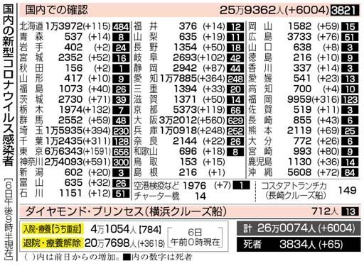 f:id:fuwakudejokyo:20210108085155j:plain