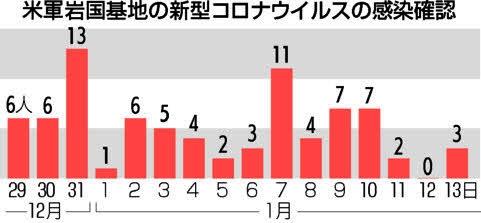 f:id:fuwakudejokyo:20210113232034j:plain