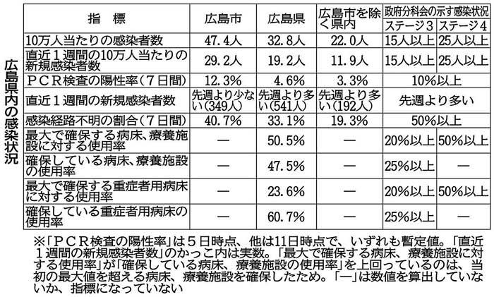 f:id:fuwakudejokyo:20210113233607j:plain
