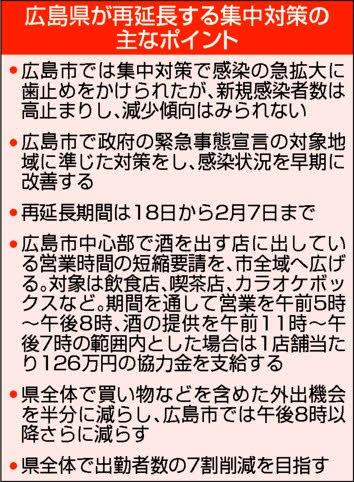 f:id:fuwakudejokyo:20210115095523j:plain