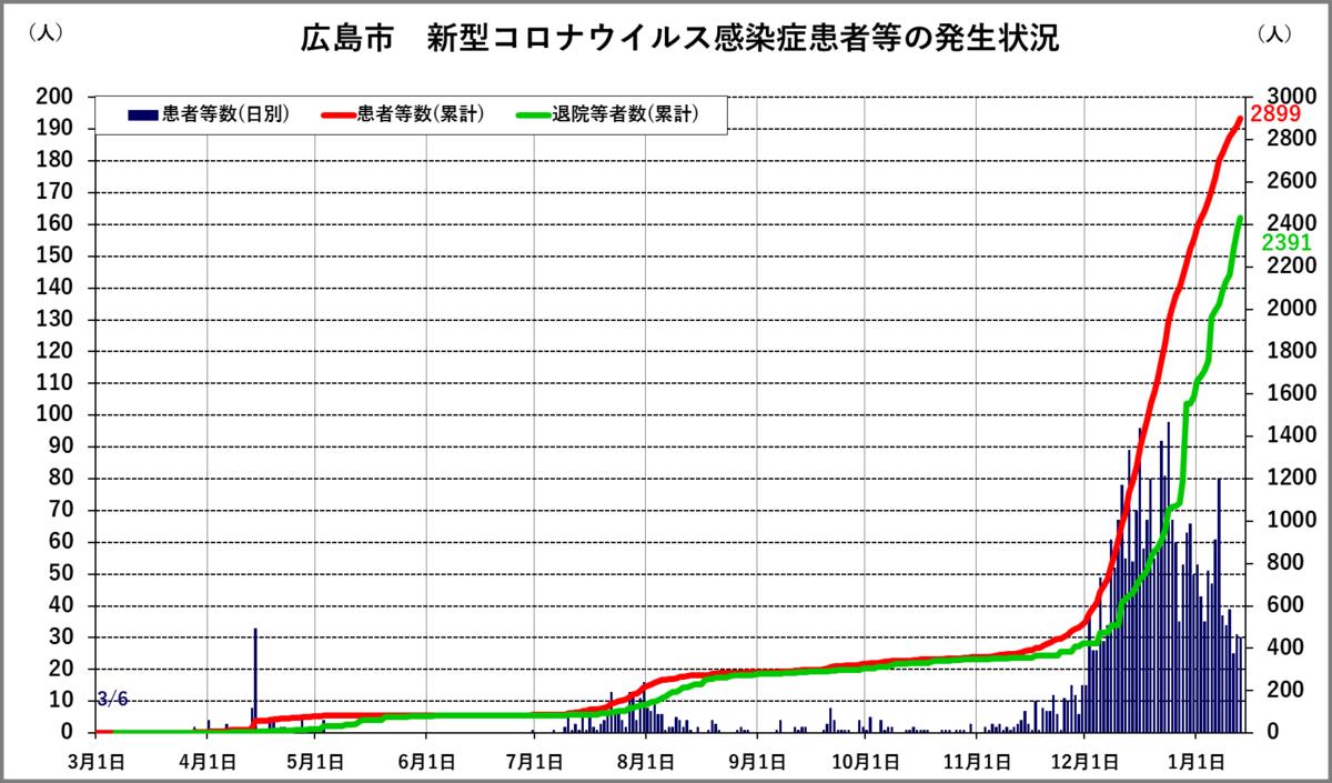 f:id:fuwakudejokyo:20210115095617p:plain