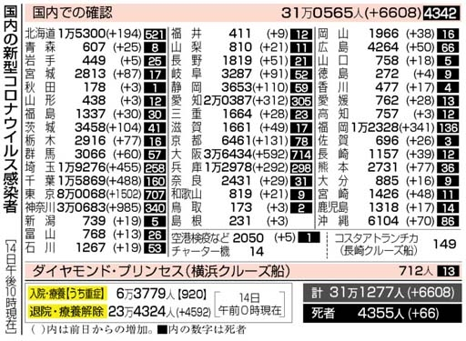 f:id:fuwakudejokyo:20210115103231j:plain