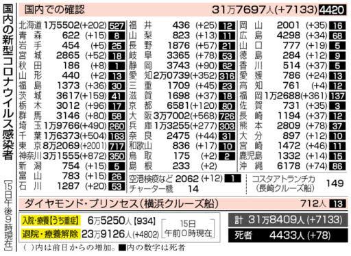 f:id:fuwakudejokyo:20210116081734j:plain