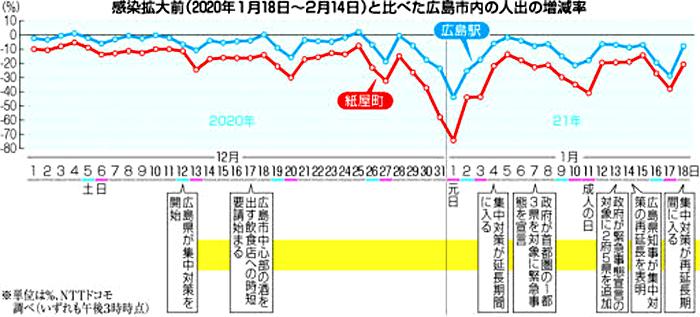f:id:fuwakudejokyo:20210119110801j:plain