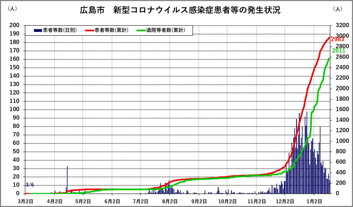 f:id:fuwakudejokyo:20210120084706p:plain