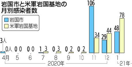 f:id:fuwakudejokyo:20210120085417j:plain