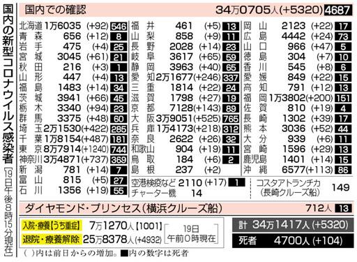 f:id:fuwakudejokyo:20210120094101j:plain