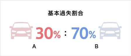 f:id:fuwakudejokyo:20210120104457j:plain