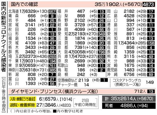 f:id:fuwakudejokyo:20210122083505j:plain