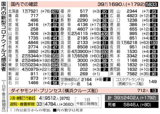 f:id:fuwakudejokyo:20210202103040j:plain
