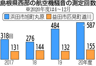 f:id:fuwakudejokyo:20210203220428j:plain