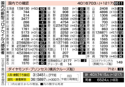 f:id:fuwakudejokyo:20210209085452j:plain