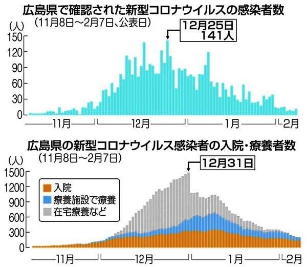 f:id:fuwakudejokyo:20210209085820j:plain