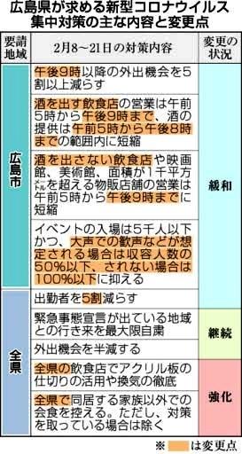 f:id:fuwakudejokyo:20210209204514j:plain