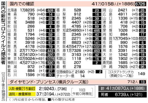 f:id:fuwakudejokyo:20210211085951j:plain