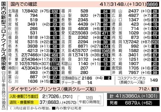 f:id:fuwakudejokyo:20210214082126j:plain
