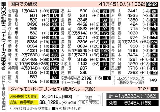 f:id:fuwakudejokyo:20210214085953j:plain