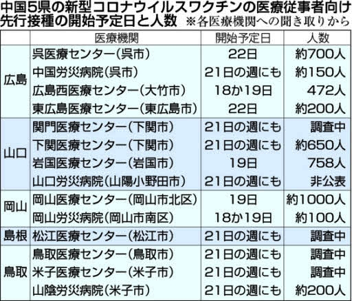 f:id:fuwakudejokyo:20210217085339j:plain