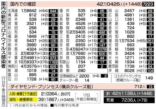 f:id:fuwakudejokyo:20210218090834j:plain