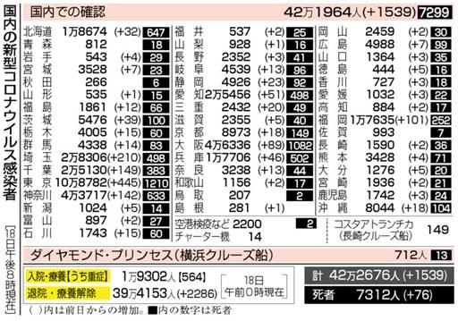 f:id:fuwakudejokyo:20210219083135j:plain