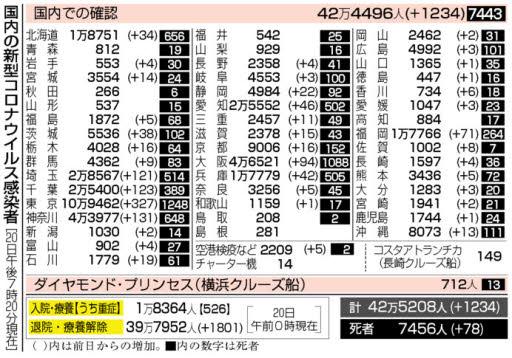f:id:fuwakudejokyo:20210221085510j:plain