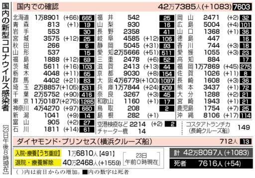 f:id:fuwakudejokyo:20210224095153j:plain