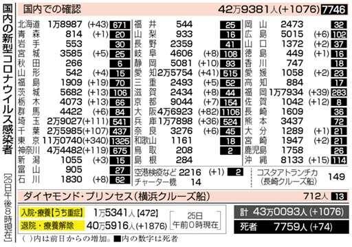 f:id:fuwakudejokyo:20210226092048j:plain