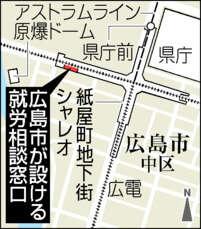 f:id:fuwakudejokyo:20210226210926j:plain