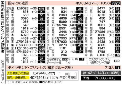 f:id:fuwakudejokyo:20210227201348j:plain