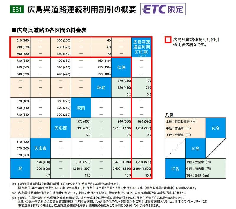 f:id:fuwakudejokyo:20210302115405j:plain