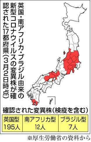 f:id:fuwakudejokyo:20210304212303j:plain