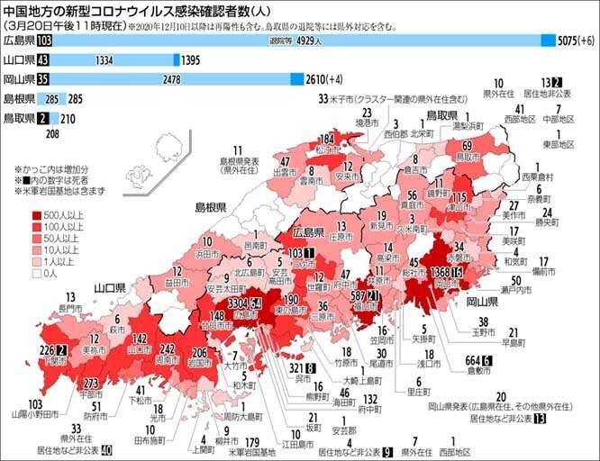 f:id:fuwakudejokyo:20210321143346j:plain