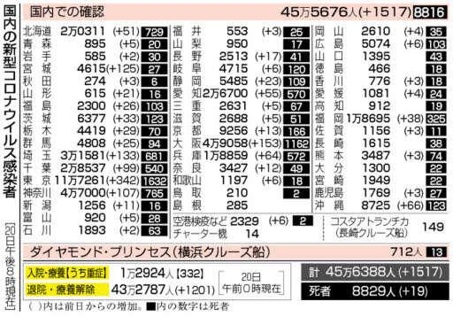 f:id:fuwakudejokyo:20210321143358j:plain