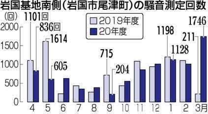 f:id:fuwakudejokyo:20210406183335j:plain