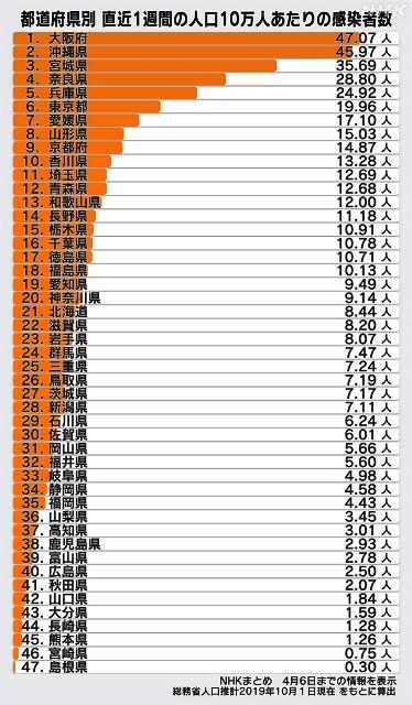 f:id:fuwakudejokyo:20210408100117j:plain