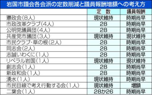 f:id:fuwakudejokyo:20210408100240j:plain