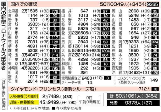 f:id:fuwakudejokyo:20210410082508j:plain