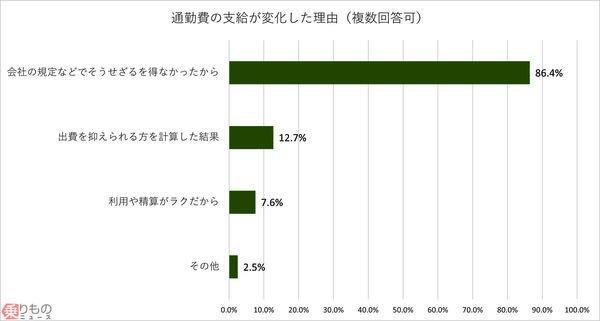 f:id:fuwakudejokyo:20210415163446j:plain