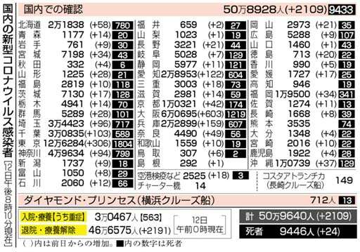 f:id:fuwakudejokyo:20210415164904j:plain