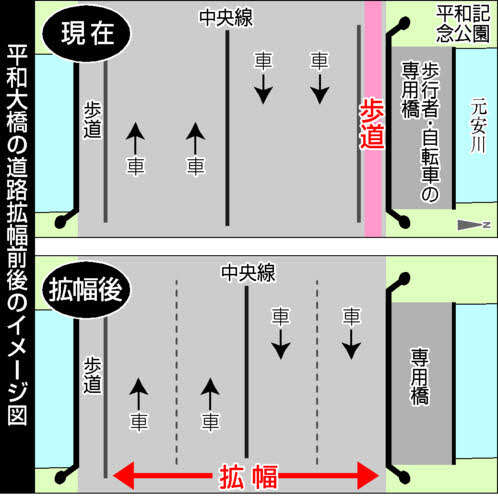 f:id:fuwakudejokyo:20210415165018j:plain